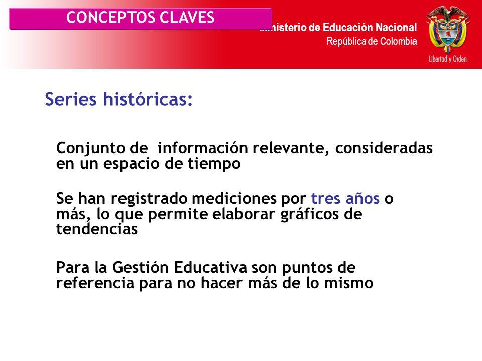 Ministerio de Educación Nacional República de Colombia Reflexión Hay dos formas de enfrentar el futuro: –Ser v í ctima del azar –Definir a d ó nde que