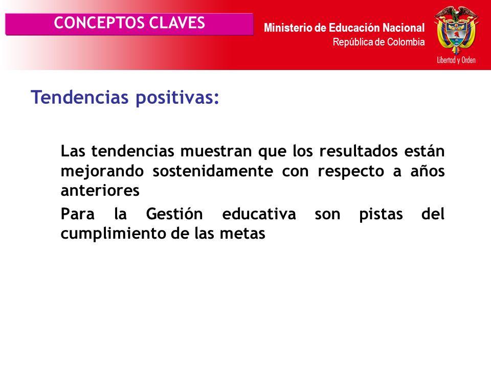 Ministerio de Educación Nacional República de Colombia Conjunto de información relevante, consideradas en un espacio de tiempo Se han registrado medic