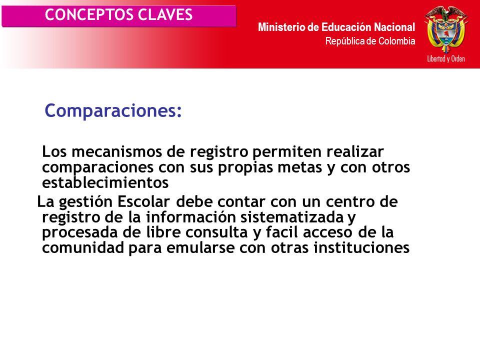 Ministerio de Educación Nacional República de Colombia Las tendencias muestran que los resultados están mejorando sostenidamente con respecto a años a