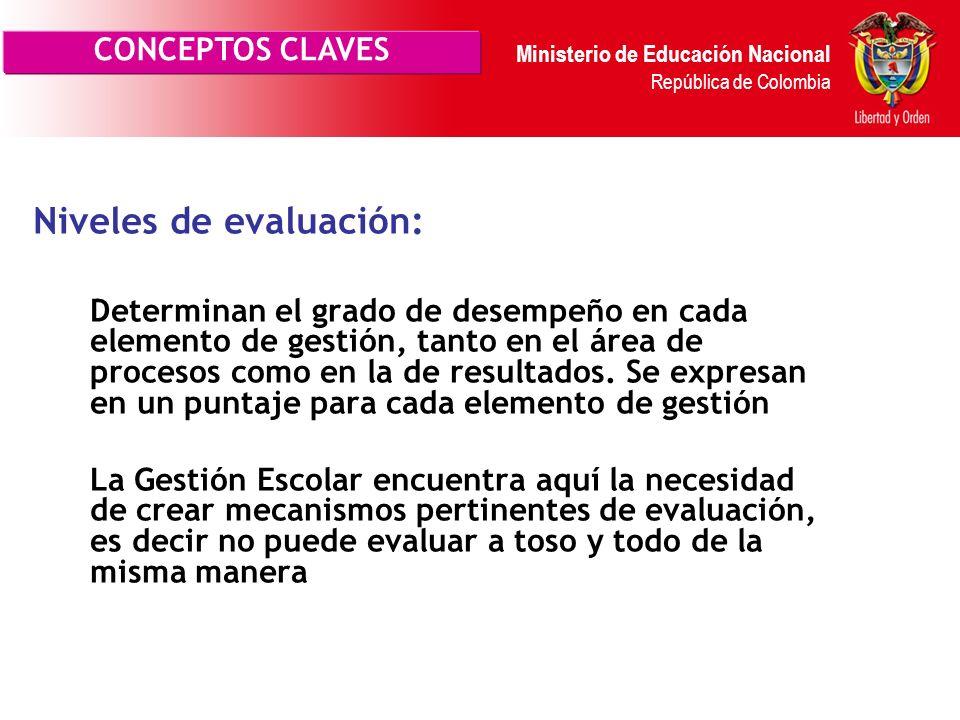 Ministerio de Educación Nacional República de Colombia Los mecanismos de registro permiten realizar comparaciones con sus propias metas y con otros es
