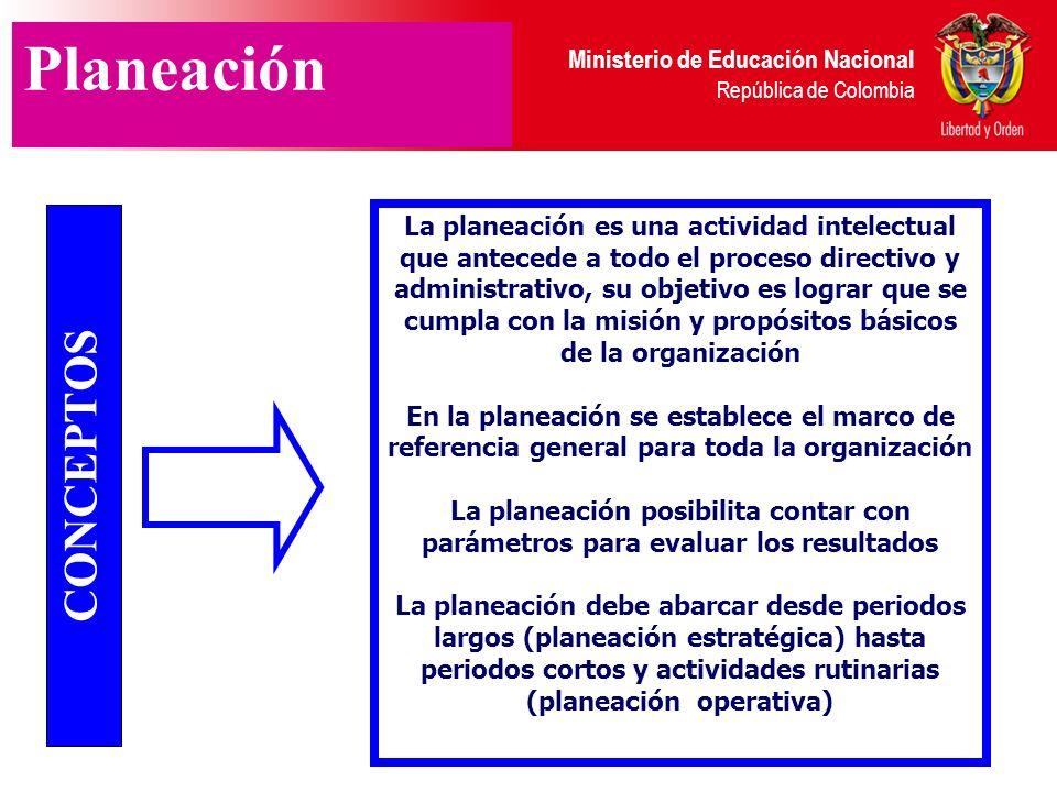 Ministerio de Educación Nacional República de Colombia HERRAMIENTAS PARA LA GESTIÓN ESCOLAR, CAMINO HACIA LA CALIDAD DE VIDA DE LAS PERSONAS LA LLAVE