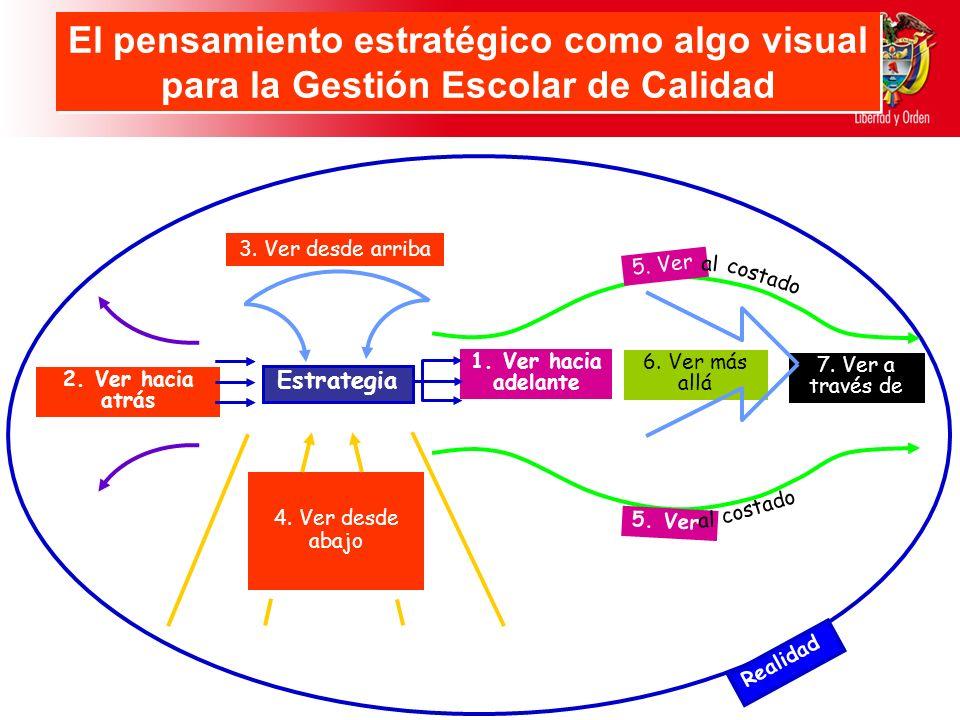 Ministerio de Educación Nacional República de Colombia Planeación CONCEPTOS La planeación es una actividad intelectual que antecede a todo el proceso