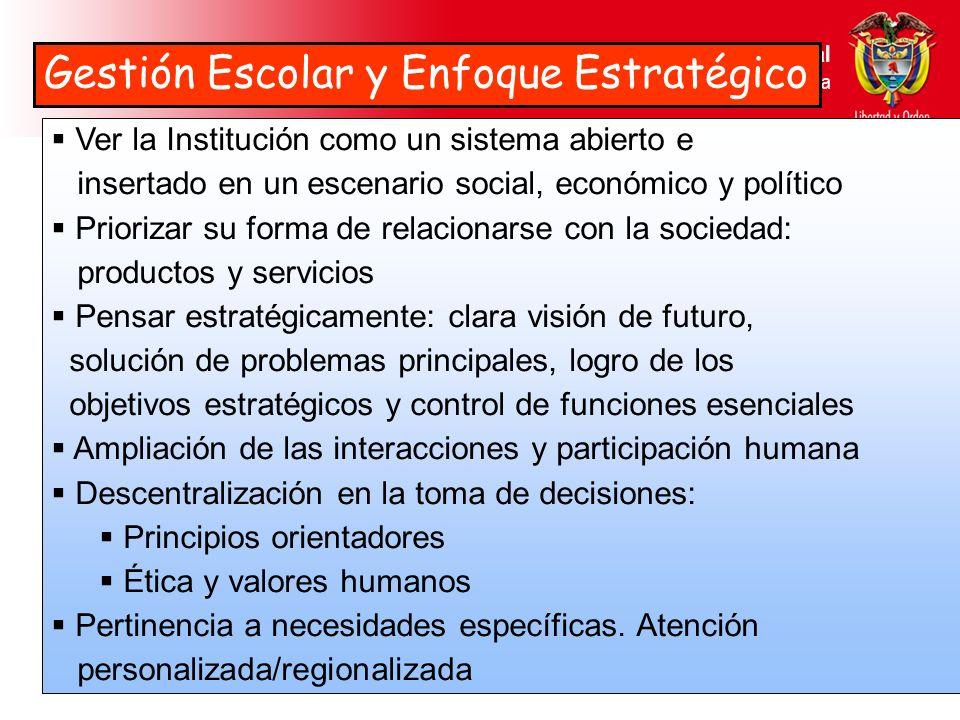 Ministerio de Educación Nacional República de Colombia 1. Ver hacia adelante 7. Ver a través de 6. Ver más allá 2. Ver hacia atrás Realidad 3. Ver des