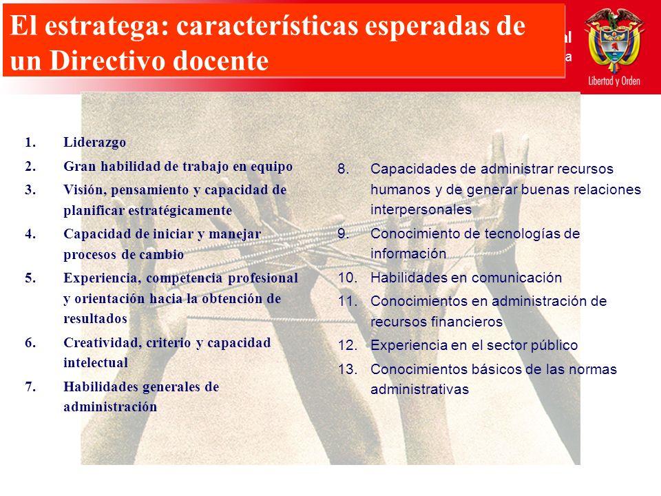 Ministerio de Educación Nacional República de Colombia Existen dos tipos de personas: Las que hacen que sucedan cosas A las que les suceden las cosas