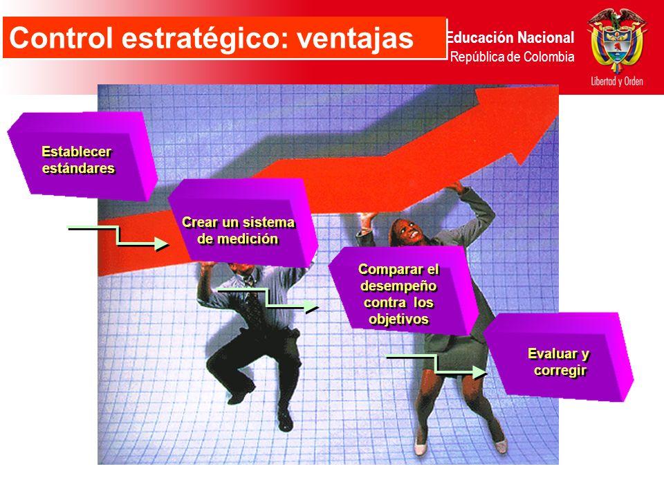 Ministerio de Educación Nacional República de Colombia El estratega: características esperadas de un Directivo docente 1.Liderazgo 2.Gran habilidad de