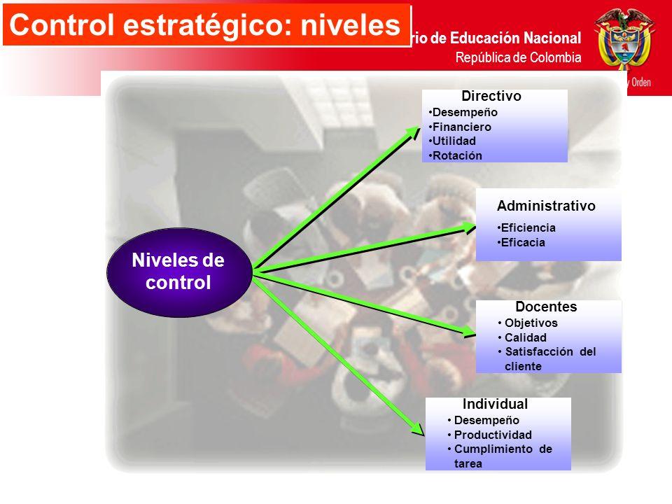 Ministerio de Educación Nacional República de Colombia Control estratégico: ventajas Establecer estándares Establecer estándares Crear un sistema de m