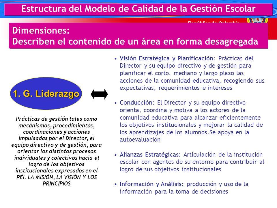 Ministerio de Educación Nacional República de Colombia Dimensiones: Describen el contenido de un área en forma desagregada Estructura del Modelo de Calidad de la Gestión Escolar 1.