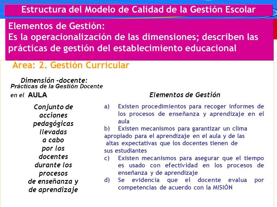 Ministerio de Educación Nacional República de Colombia Dimensiones: Describen el contenido de un área en forma desagregada Estructura del Modelo de Ca