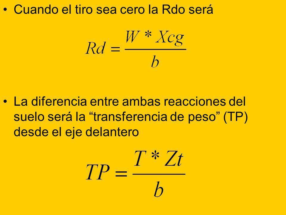 Cuando el tiro sea cero la Rdo será La diferencia entre ambas reacciones del suelo será la transferencia de peso (TP) desde el eje delantero