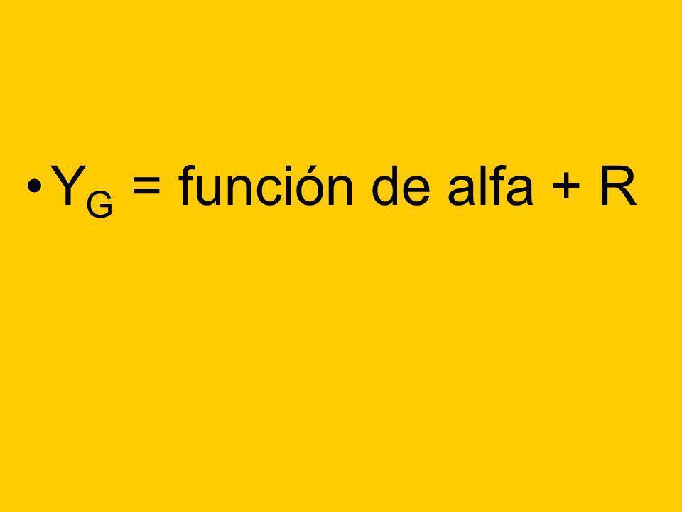 Y G = función de alfa + R