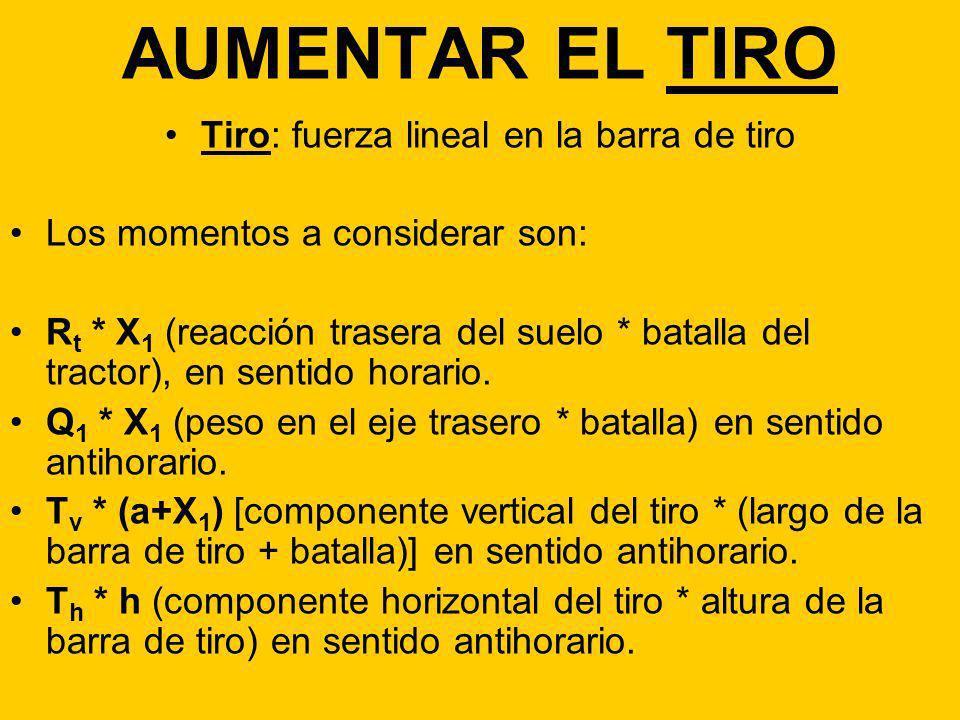 AUMENTAR EL TIRO Tiro: fuerza lineal en la barra de tiro Los momentos a considerar son: R t * X 1 (reacción trasera del suelo * batalla del tractor),