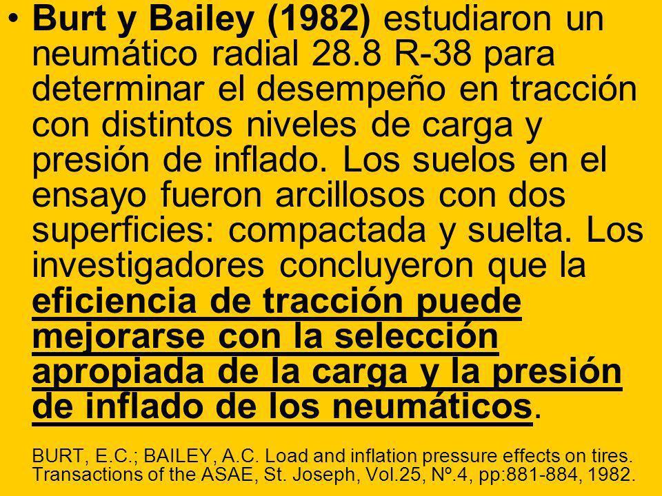 Burt y Bailey (1982) estudiaron un neumático radial 28.8 R-38 para determinar el desempeño en tracción con distintos niveles de carga y presión de inf