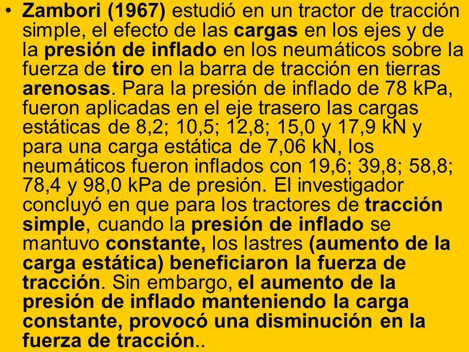 Zambori (1967) estudió en un tractor de tracción simple, el efecto de las cargas en los ejes y de la presión de inflado en los neumáticos sobre la fue