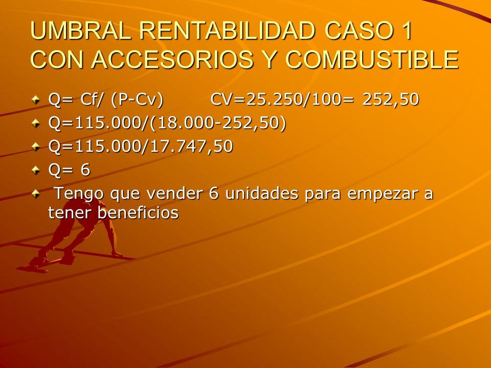 UMBRAL RENTABILIDAD CASO 1 CON ACCESORIOS Y COMBUSTIBLE Q= Cf/ (P-Cv) CV=25.250/100= 252,50 Q=115.000/(18.000-252,50)Q=115.000/17.747,50 Q= 6 Tengo que vender 6 unidades para empezar a tener beneficios Tengo que vender 6 unidades para empezar a tener beneficios