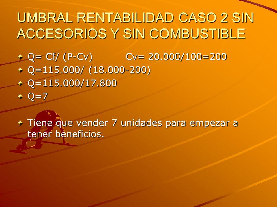 UMBRAL RENTABILIDAD CASO 2 SIN ACCESORIOS Y SIN COMBUSTIBLE Q= Cf/ (P-Cv) Cv= 20.000/100=200 Q=115.000/ (18.000-200) Q=115.000/17.800Q=7 Tiene que vender 7 unidades para empezar a tener beneficios.