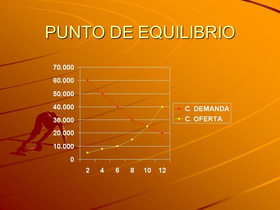 DESCUENTO POR PRONTO PAGO Vendemos 54 coches a 18.000 euros / unidad por pagar antes se le hace un descuento del 12%.
