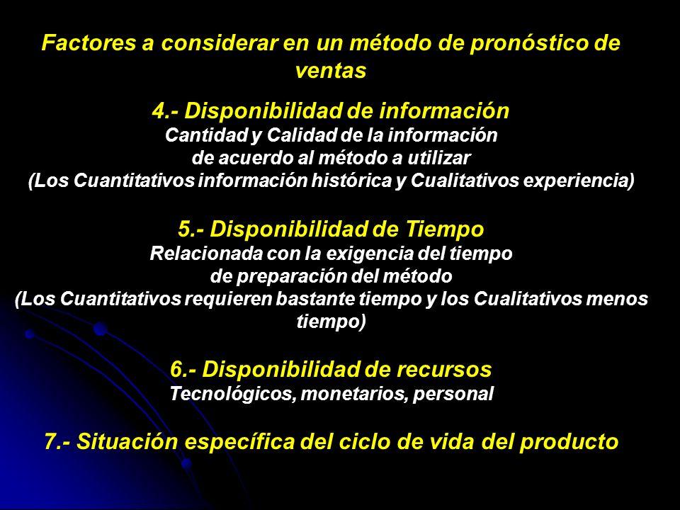 Factores a considerar en un método de pronóstico de ventas 4.- Disponibilidad de información Cantidad y Calidad de la información de acuerdo al método