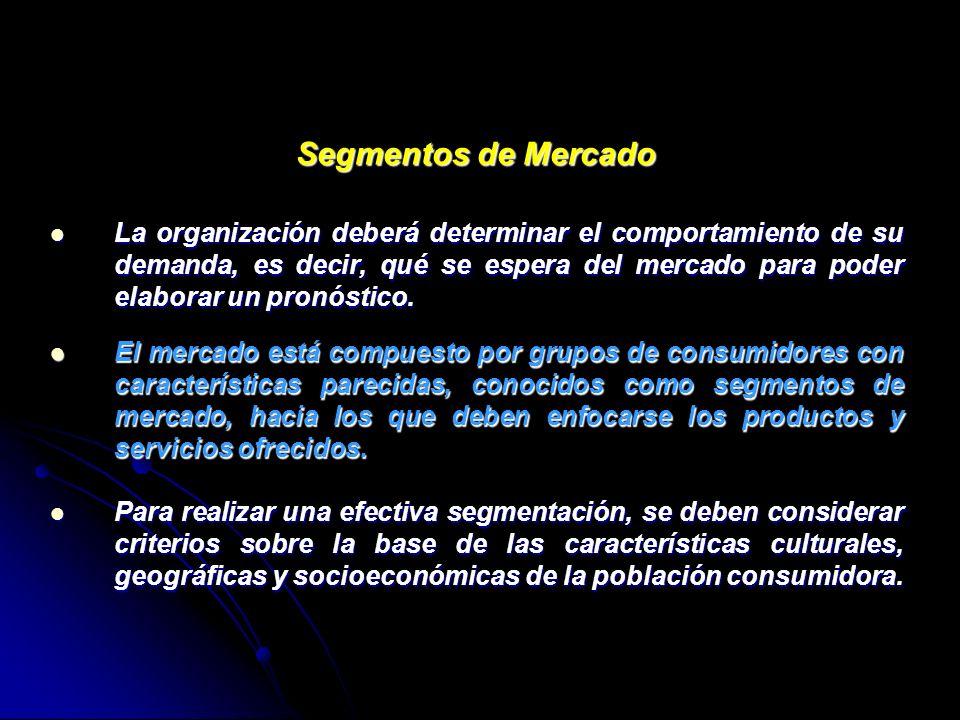 Segmentos de Mercado La organización deberá determinar el comportamiento de su demanda, es decir, qué se espera del mercado para poder elaborar un pro