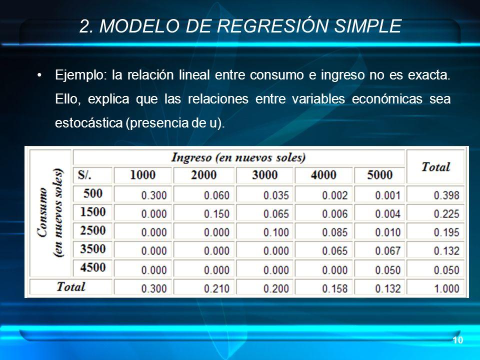 10 Ejemplo: la relación lineal entre consumo e ingreso no es exacta. Ello, explica que las relaciones entre variables económicas sea estocástica (pres