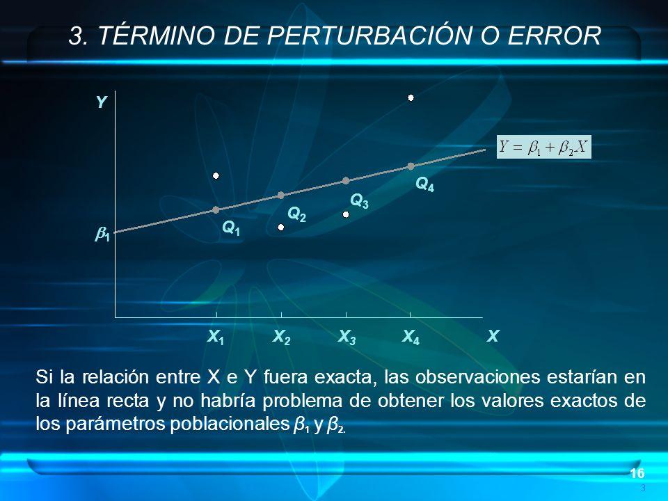 16 Q1Q1 Q2Q2 Q3Q3 Q4Q4 3 1 Y X X1X1 X2X2 X3X3 X4X4 3. TÉRMINO DE PERTURBACIÓN O ERROR Si la relación entre X e Y fuera exacta, las observaciones estar