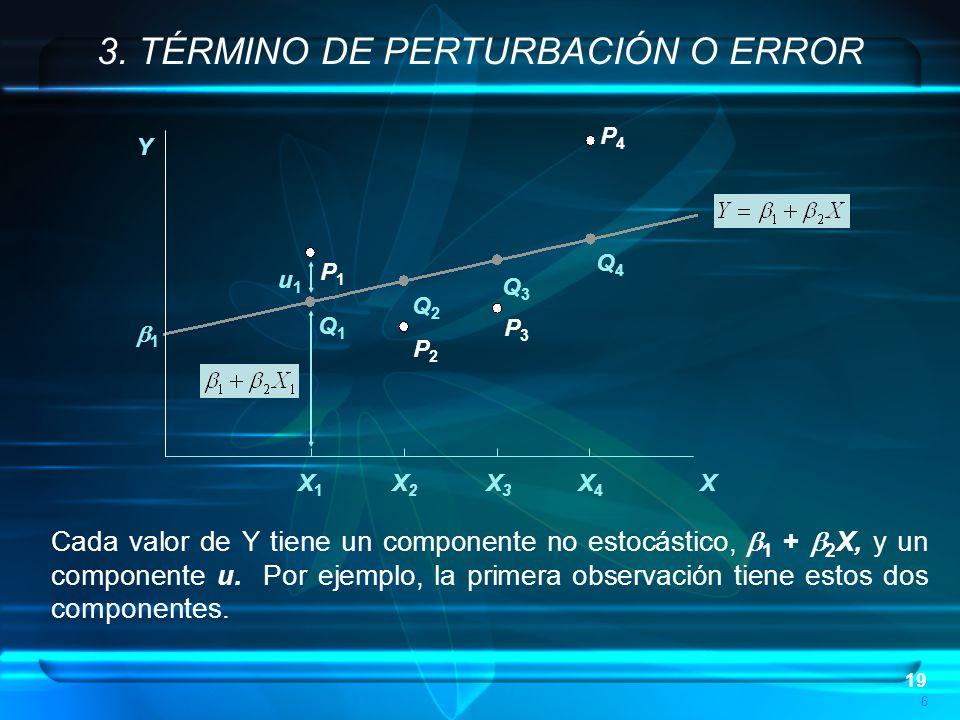 19 P4P4 P3P3 P2P2 P1P1 Q1Q1 Q2Q2 Q3Q3 Q4Q4 u1u1 6 1 Y X X1X1 X2X2 X3X3 X4X4 3. TÉRMINO DE PERTURBACIÓN O ERROR Cada valor de Y tiene un componente no