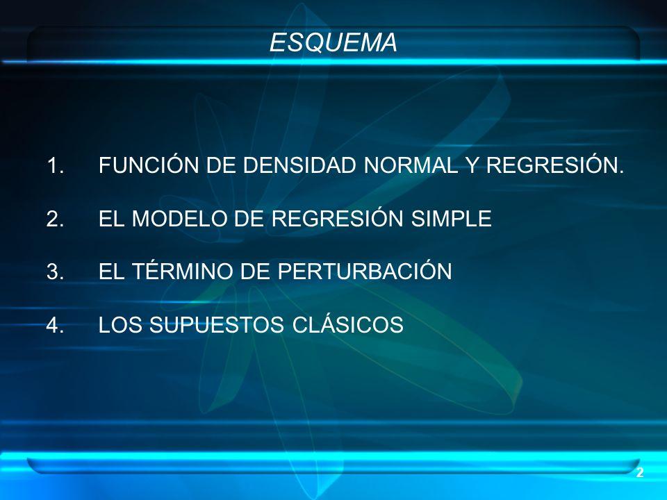 2 1.FUNCIÓN DE DENSIDAD NORMAL Y REGRESIÓN. 2.EL MODELO DE REGRESIÓN SIMPLE 3.EL TÉRMINO DE PERTURBACIÓN 4.LOS SUPUESTOS CLÁSICOS ESQUEMA