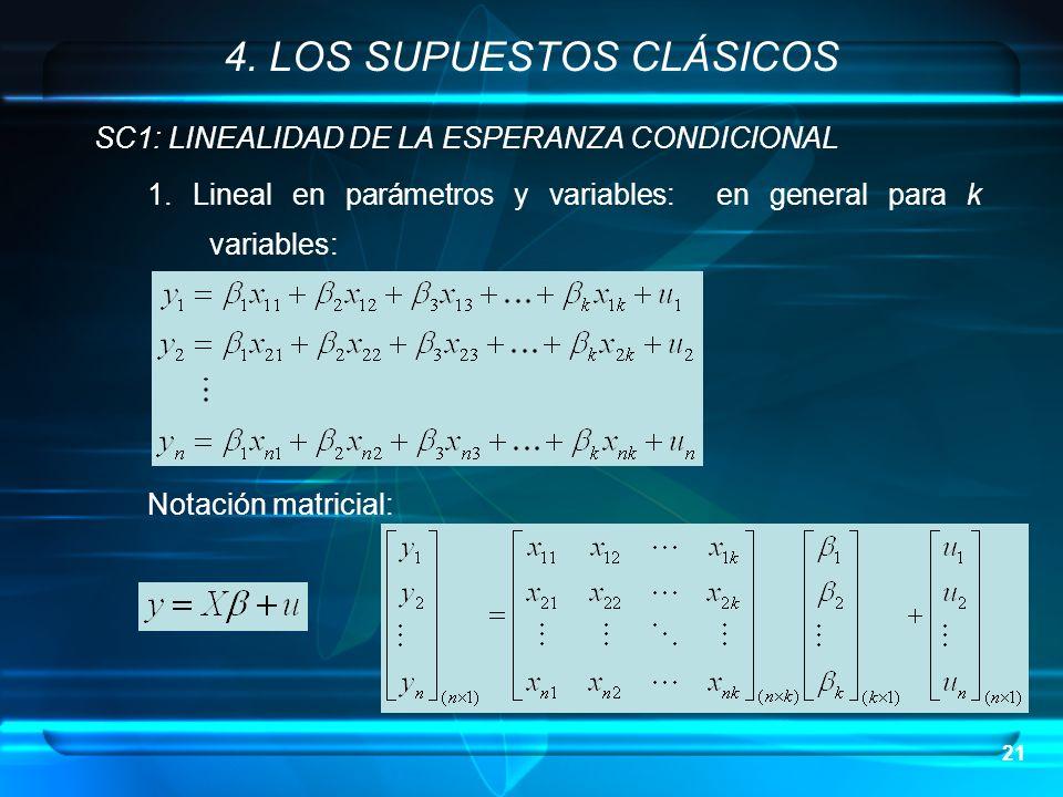 21 SC1: LINEALIDAD DE LA ESPERANZA CONDICIONAL 1. Lineal en parámetros y variables: en general para k variables: Notación matricial: 4. LOS SUPUESTOS