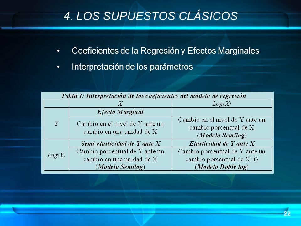 22 Coeficientes de la Regresión y Efectos Marginales Interpretación de los parámetros 4. LOS SUPUESTOS CLÁSICOS