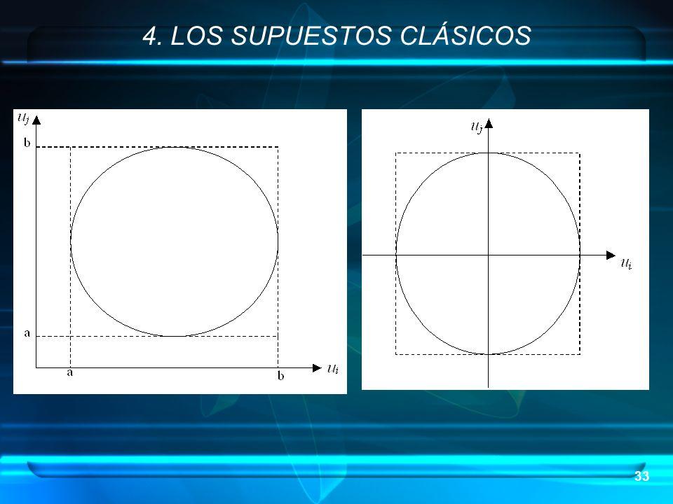 33 4. LOS SUPUESTOS CLÁSICOS