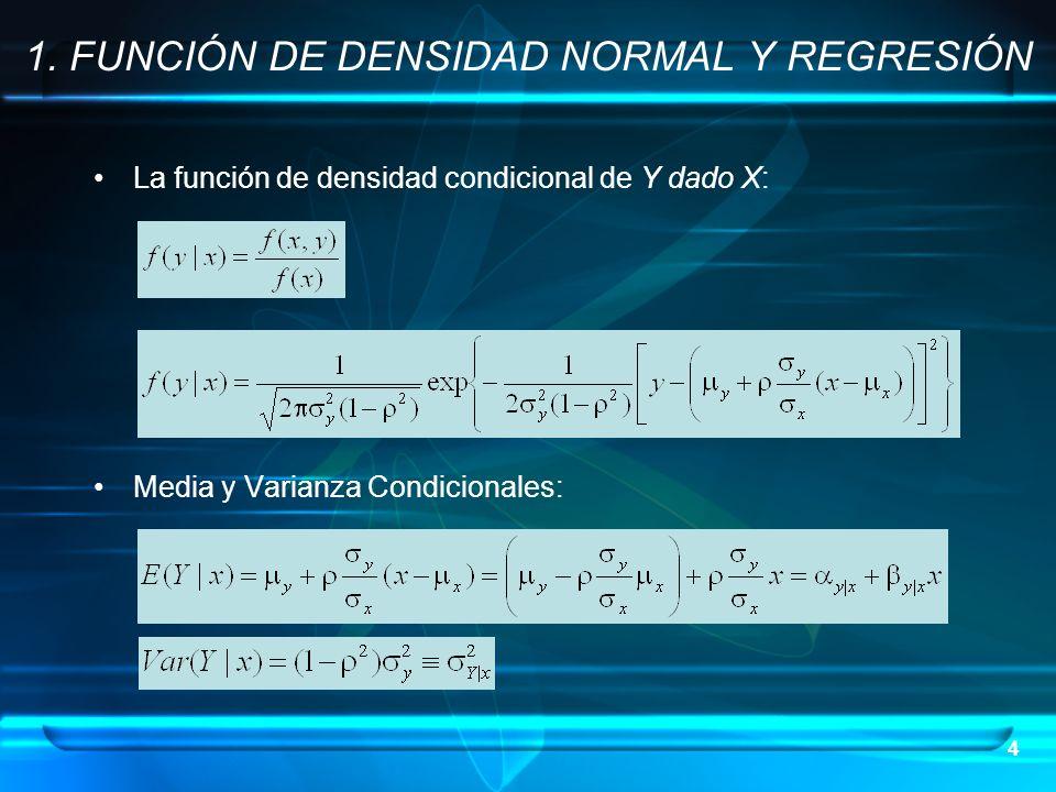 4 La función de densidad condicional de Y dado X: Media y Varianza Condicionales: 1. FUNCIÓN DE DENSIDAD NORMAL Y REGRESIÓN
