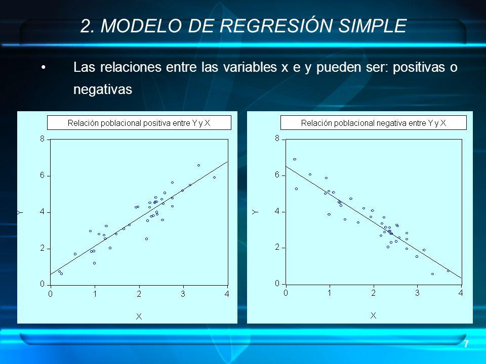 7 Las relaciones entre las variables x e y pueden ser: positivas o negativas