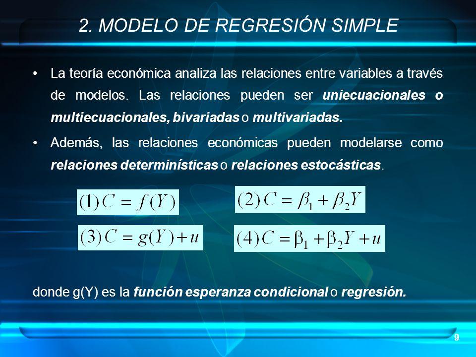 9 La teoría económica analiza las relaciones entre variables a través de modelos. Las relaciones pueden ser uniecuacionales o multiecuacionales, bivar