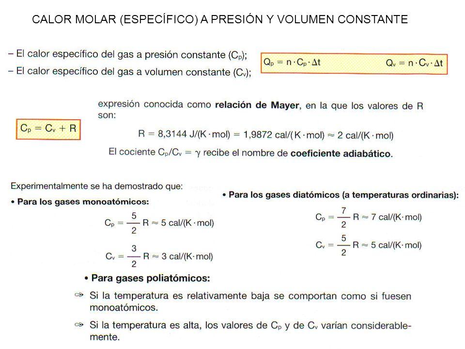 CALOR MOLAR (ESPECÍFICO) A PRESIÓN Y VOLUMEN CONSTANTE