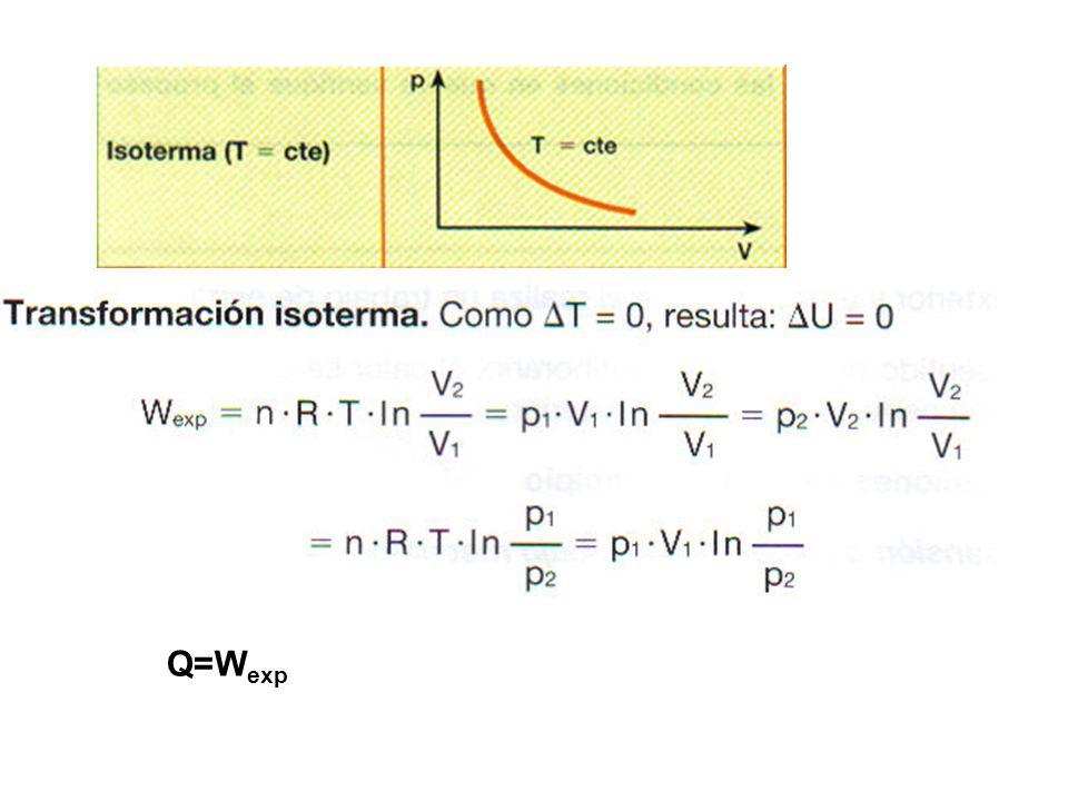 Q=W exp
