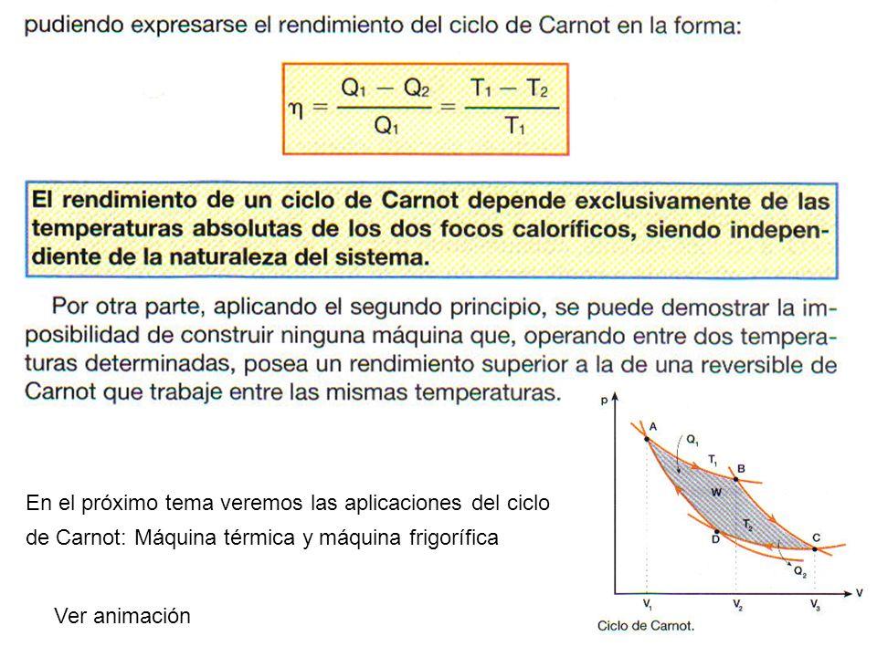 En el próximo tema veremos las aplicaciones del ciclo de Carnot: Máquina térmica y máquina frigorífica Ver animación