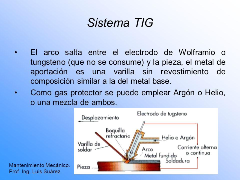 El arco salta entre el electrodo de Wolframio o tungsteno (que no se consume) y la pieza, el metal de aportación es una varilla sin revestimiento de c