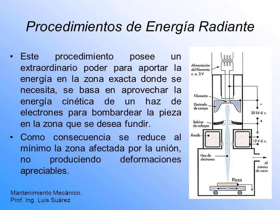 Procedimientos de Energía Radiante Mantenimiento Mecánico. Prof. Ing. Luis Suárez Este procedimiento posee un extraordinario poder para aportar la ene