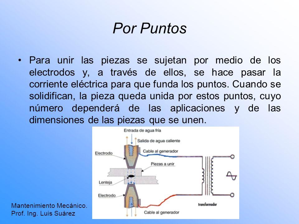 Por Puntos Mantenimiento Mecánico. Prof. Ing. Luis Suárez Para unir las piezas se sujetan por medio de los electrodos y, a través de ellos, se hace pa