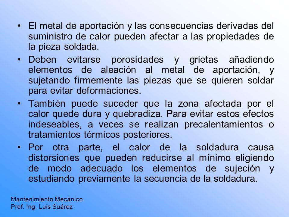 El metal de aportación y las consecuencias derivadas del suministro de calor pueden afectar a las propiedades de la pieza soldada. Deben evitarse poro