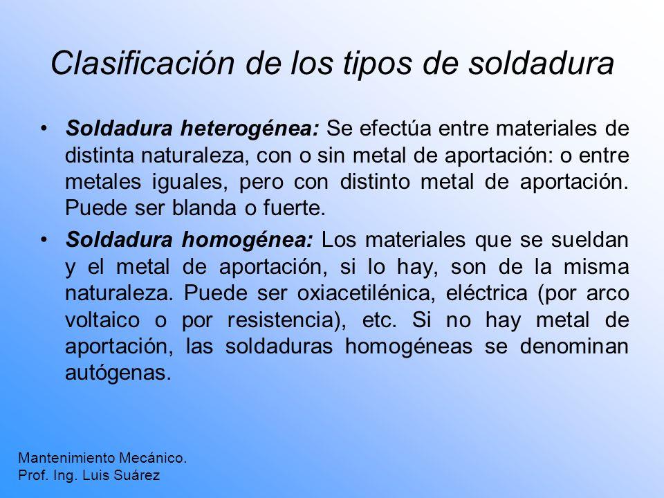 Clasificación de los tipos de soldadura Soldadura heterogénea: Se efectúa entre materiales de distinta naturaleza, con o sin metal de aportación: o en