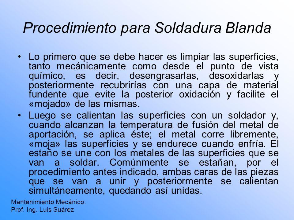 Procedimiento para Soldadura Blanda Lo primero que se debe hacer es limpiar las superficies, tanto mecánicamente como desde el punto de vista químico,