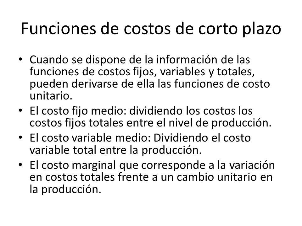 Funciones de costos de corto plazo Cuando se dispone de la información de las funciones de costos fijos, variables y totales, pueden derivarse de ella