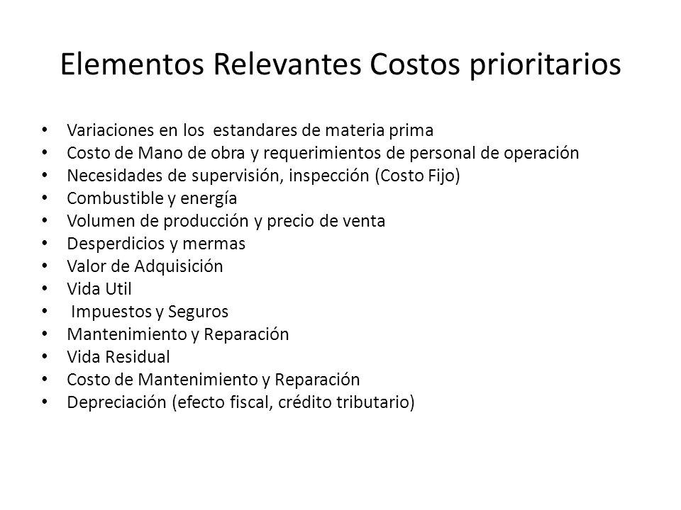 Elementos Relevantes Costos prioritarios Variaciones en los estandares de materia prima Costo de Mano de obra y requerimientos de personal de operació