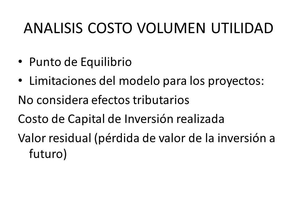 ANALISIS COSTO VOLUMEN UTILIDAD Punto de Equilibrio Limitaciones del modelo para los proyectos: No considera efectos tributarios Costo de Capital de I
