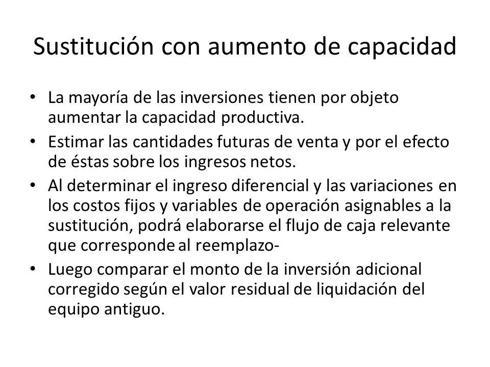 Sustitución con aumento de capacidad La mayoría de las inversiones tienen por objeto aumentar la capacidad productiva. Estimar las cantidades futuras