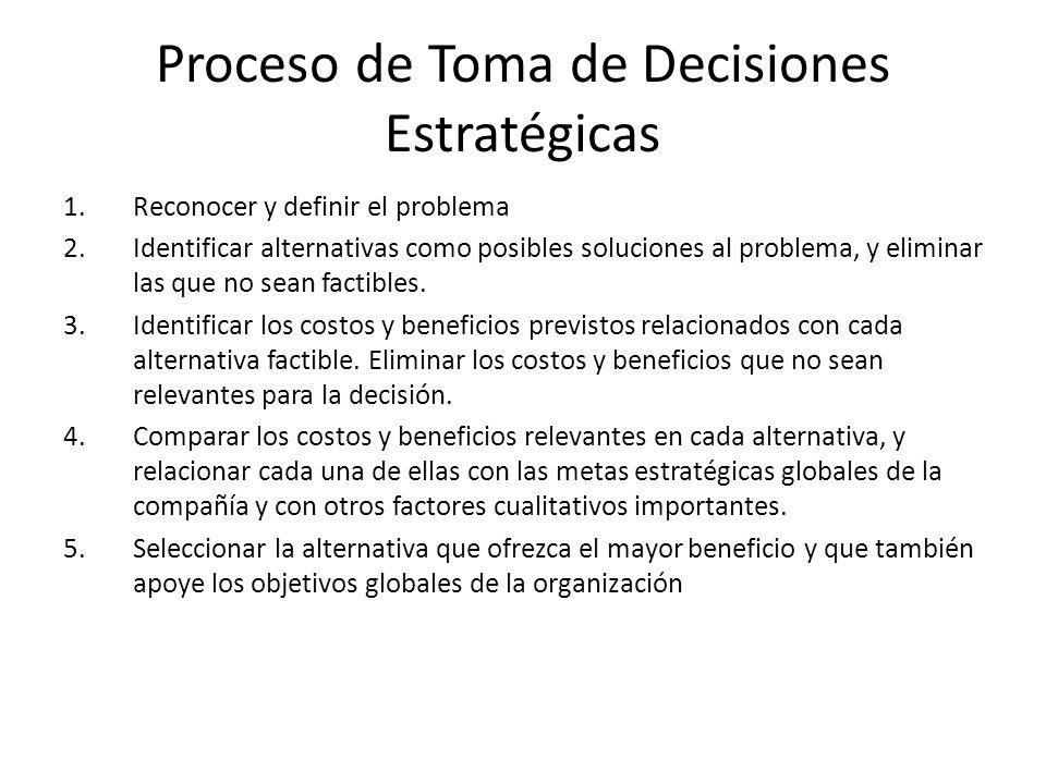 Proceso de Toma de Decisiones Estratégicas 1.Reconocer y definir el problema 2.Identificar alternativas como posibles soluciones al problema, y elimin