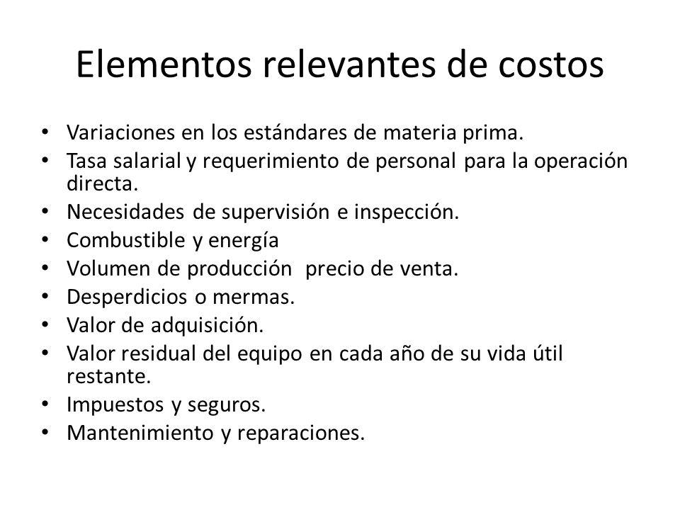 Elementos relevantes de costos Variaciones en los estándares de materia prima. Tasa salarial y requerimiento de personal para la operación directa. Ne