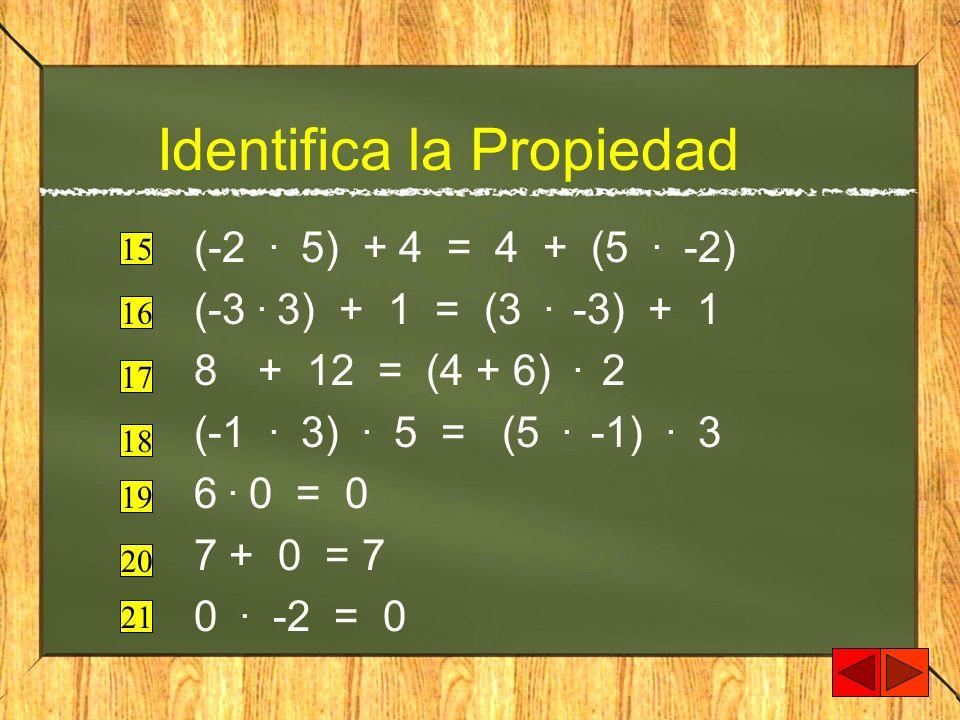 Identifica la Propiedad (-2. 5) + 4 = 4 + (5. -2) (-3. 3) + 1 = (3. -3) + 1 8+ 12 = (4 + 6). 2 (-1. 3). 5 = (5. -1). 3 6. 0 = 0 7 + 0 = 7 0. -2 = 0 15