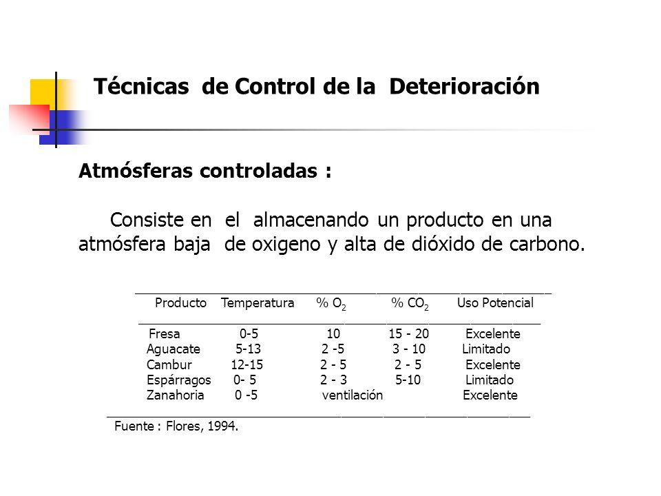 Atmósferas controladas : Consiste en el almacenando un producto en una atmósfera baja de oxigeno y alta de dióxido de carbono. _______________________