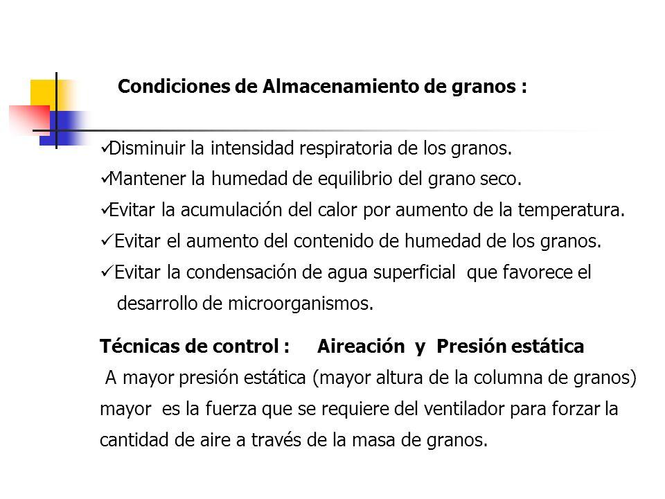 Condiciones de Almacenamiento de granos : Disminuir la intensidad respiratoria de los granos. Mantener la humedad de equilibrio del grano seco. Evitar